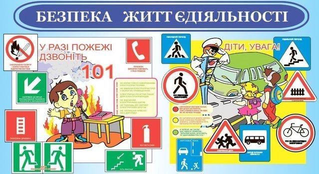 Тиждень знань з основ безпеки життєдіяльності — Новгород-Сіверська гімназія №1 ім Б. Майстренка